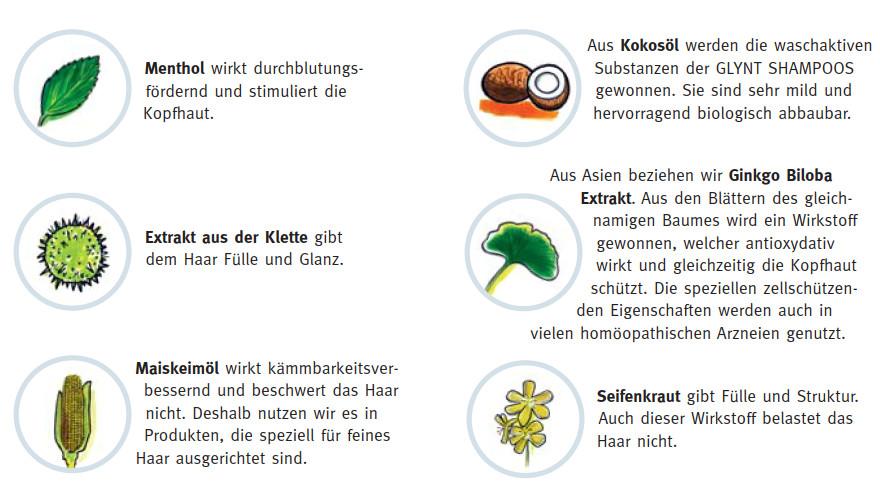 Inhaltsstoffe GLYNT Pflegeprodukte